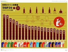 世界のワイン消費量 トリップアドバイザーのインフォグラフィックスで世界の旅が見える