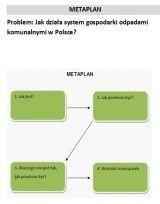 METAPLAN - Metody aktywizujące : Akademia Odpadowa Ios