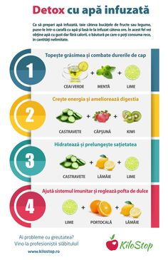 Fie că vrei să faci o cură de detoxifiere, fie că vrei să te hidratezi mai . Healthy Detox, Healthy Nutrition, Healthy Drinks, Nutrition Guide, Health Eating, Health Diet, Health And Wellness, Health Care, Fitness Diet
