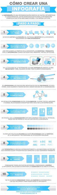 Diseño. Como Crear una infografía de ALEJO BERGMANN