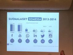 Näin suomalaiset viihtyvät somessa @ann_st #STLsomeaamiainen