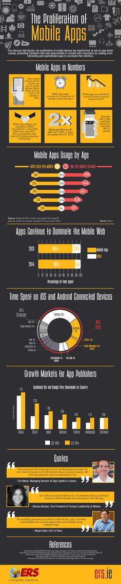 Una infografía sobre la proliferación de APPS para móviles.