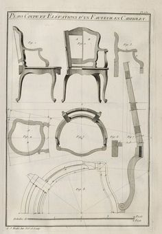 Image result for furniture construction roubo