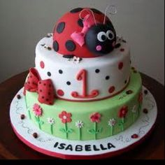 Cute birthday cake! I may have to make this for my daughter.