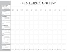 LEAN EXPERIMENT MAP: document the various experiment loops you'll experience as you search for product-market-brand fit. http://leanbrandbook.com/stack/