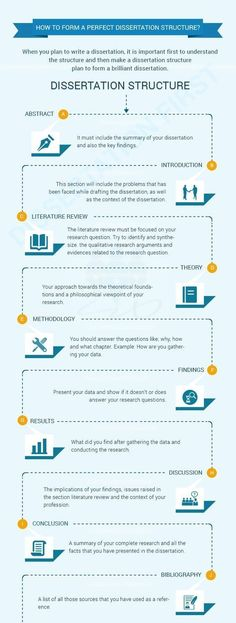 Dissertation writing help #essay #dissertation #education #infographic #tips We can do your homework for you. Just ask! | Get a custom high-quality essay here! We can do your homework for you. Just ask! | Get a custom high-quality essay here!
