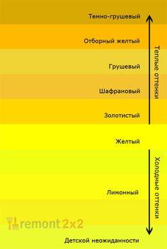 Теплые и холодные оттенки желтого цвета Fall Color Palette, Colour Pallette, Color Harmony, Color Balance, Color Mixing Chart, Color Combinations, Color Trends 2018, Color Quotes, Collor