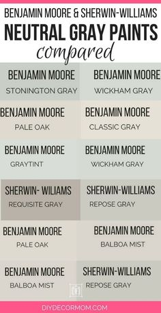 Want a neutral light gray paint color? Most popular gray paint colors from Benjamin Moore and Sherwin-Williams perfect for interiors, dining room, gray bedroom, dark wood, kitchen cabinets! See Revere Pewter, Balboa Mist, Pale Oak compared with paint swatches in real homes! #graypaint #lightgraypaint #graypaintcolors