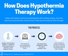 Babies diagnosed with hypoxic-ischemic encephalopathy or #birthasphyxia are promptly treated with a procedure known as therapeutic hypothermia or #cooling. It's currently the only treatment known to minimize the effects of #HIE. What's happening during this procedure that slows the spread of #braininjury in your #baby?   Learn more here! https://hiehelpcenter.org/treatment/hypothermia-therapy/