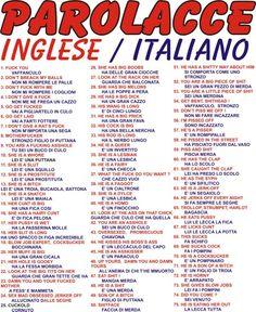 Always helpful to know! Italian Grammar, Italian Vocabulary, Italian Phrases, Italian Words, Italian Language, Korean Language, English Vocabulary, Spanish Language, Japanese Language