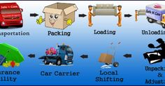 Packers and Movers in Sector 56 Gurgaon Packers and Movers in Sector 56 Gurgaon - Trusted and affordable packing, moving, car carrier, office relocation, transportation services in Sector 56 Gurgaon. For more info visit - http://www.packermovergurgaon.in/packers-and-movers-in-sector-56-gurgaon/