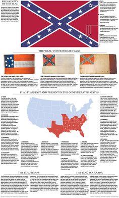 Confederacy.
