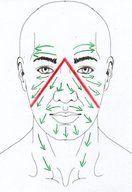 lymph node massage drainage system massage