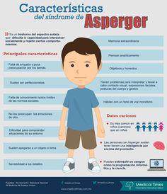 www.medicaltimes.com.mx assets infografia_dia_sindrome_asperger_18_febrero_medicaltimes.jpg