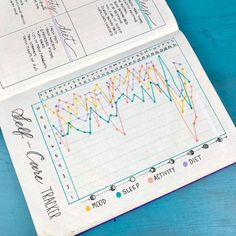 Using Your Bullet Journal For Self Care + Free Self Care Tracker Printable - Bullet Journaling - Using Your Bullet Journal For Self Care + Free Self Care Tracker Print – Archer and Olive - Bullet Journal Tracker, Self Care Bullet Journal, Bullet Journal Notebook, Bullet Journal Spread, Bullet Journal Inspo, Bullet Journal Layout, Art Journal Pages, Journal Prompts, Bullet Journal Printables