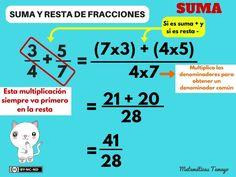 Fracciones Simple Math, Basic Math, Teachers Aide, Math Formulas, Math Work, Preschool Math, Math For Kids, School Hacks, Algebra