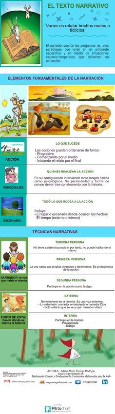 EL TEXTO NARRATIVO (Conflict Copy) (Conflict Copy) (Conflict | @Piktochart Infographic