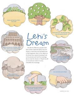 Lehi's Dream - make into a game and print the scripture reference on the back