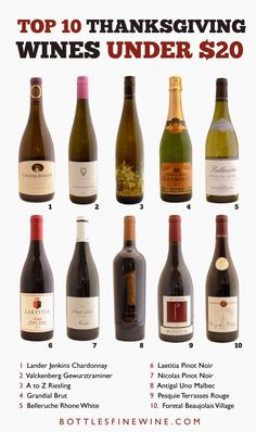 Top 10 Thanksgiving wines under $20 - perfect to pair with everything on your Thanksgiving table!