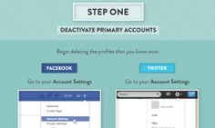 How to delete yourself from the web: The nine-step guide #DailyMail
