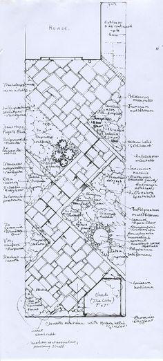 narrow garden plan