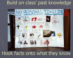 Brain based questions and critical thinking prompts to hook all lessons onto students' past knowledge and experiences!