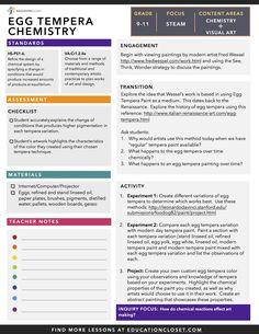 Egg Tempera Chemistry STEAM Lesson | educationcloset.com