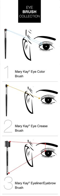 For professional eye look results, be sure to use the right brushes, and remember that blending is key.