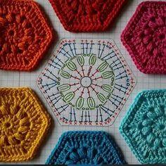 What a great hexagon chart pattern! I found this on. (Mingky Tinky Tiger + the Biddle Diddle Dee)Gehäkelte Hexagons für Decken, Kissen und Easy Crochet Granny Square Patterns Crochet Motifs, Hexagon Pattern, Crochet Blocks, Granny Square Crochet Pattern, Crochet Mandala, Crochet Diagram, Crochet Chart, Crochet Squares, Crochet Blanket Patterns