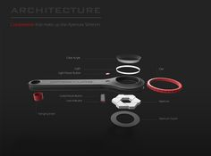The Aperture Wrench is a tool to help the user find a wrench quicker. It also serves to reduce the amount of tools needed. It fits a wide range of nuts sizes all in one tool by utilizing the mechanics that can be found similarly in the aperture of a camer…