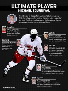 Canadiens Montréal  · minutes ago Tim Bozon took a shot at creating his Ultimate Player. Have a look at his choices. Hockey Party, Sports Party, Montreal Canadiens, Hockey Mom, Ice Hockey, Hockey Trophies, Hockey Cakes, Hockey Bedroom, Hockey Quotes