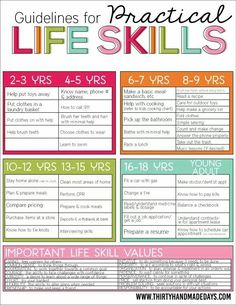 Guidelines for practical life skills to teach children, broken down by age