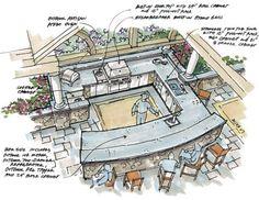 outdoor kitchen design plans | Outdoor Kitchen Designs Plans | Outside Kitchen Design Ideas | Kitchen ...