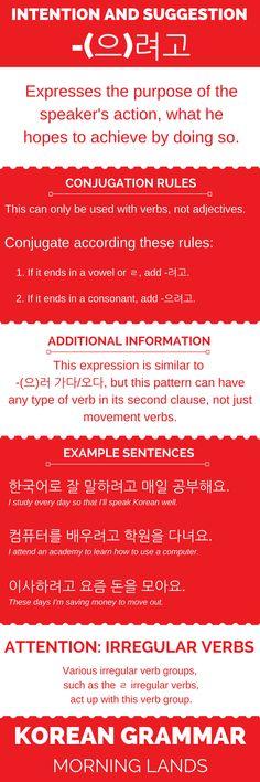 -(으)려고 is a great way to express the why, the purpose of your actions. It can do things that -(으)러 가다/오다 simply cannot do. Thus it is great to know, no? #LearnKorean #Korean #한국어