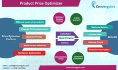 Convergytics offers a comprehensive pricing solution by leveraging consumer demand and market insights to study customer price sensitivity!!