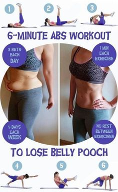 LOSE BELLY POOCH WITH THIS 6-MINUTE ABS WORKOUT by chasity