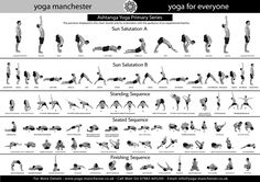 Ashtanga Vinyasa Yoga, Iyengar Yoga, Ashtanga Yoga Sequence, Kundalini Yoga, Yoga Meditation, Jnana Yoga, Bhakti Yoga, Yoga Shorts, Yoga Leggings