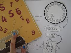 MIT medialab:  TeleScrapBook  - telegraph pages by jieq, via Flickr