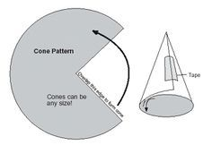 Have been looking for instructions, on how to make a cone. I want to make cones…