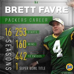Brett Favre  #4  Hall of Fame !                                    `™`