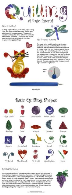 Basic Quilling Tutorial by ~johannachambers on deviantART I've been wondering if I want to start figuring this out.