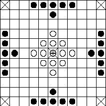 Hnefatafl - details on the game and variations
