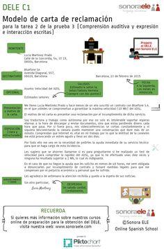 DELE C1: Modelo de carta de reclamación de Sonora ELE para la Prueba 3 del examen   Piktochart Infographic