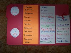 obedience lapbook