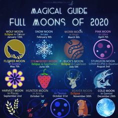 Magical Guide to Full Moons of 2020 – Magical Recipes Online - astrologie