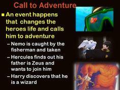 Hero's Journey Genre Study, The Lightning Thief, Joseph Campbell, Tall Tales, Hero's Journey, Teaching Writing, Archetypes, Fun Learning, Grammar