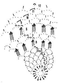 Galeria rozmaitości: Wzory szydełkowe-Wielkanoc Owl Basket, Easter Crochet Patterns, Easter Crafts, House Plants, Lily, Bb, Accessories, Craft, Crocheting