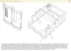 Architecture In Development - Gando Secondary School