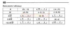 ГДЗ 10 - ответы по геометрии 9 класса, рабочая тетрадь Атанасян
