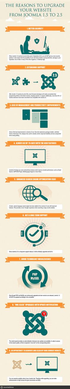 Migrare a Joomla 2.5 ? I punti chiave e una infografica per decidere! (infografica in inglese, articolo in italiano) #infografica #infographic